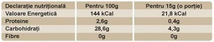 Dulceata%20de%20lapte%20cu%20ciocolata%2