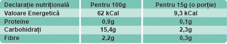 Dulceata%20Capsuni-Zmeura-si-Ghimbir%20B