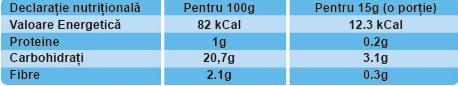 Dulceata%20Cirese-Visine-si-Cicoare%20Bi