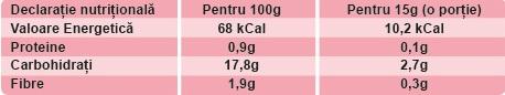 dulceata%20de%20piersici%20corcoduse%20s